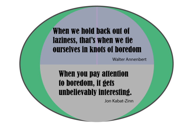 Graphic with Quotes about Boredom